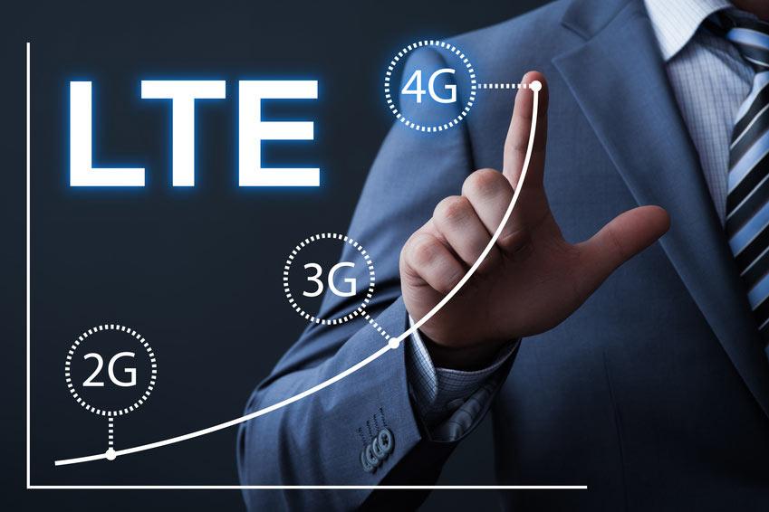 Die Entwicklung des mobilen Internets