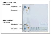User Guide für ORiNOCO AP-4000, AP-4000M & AP-4900M