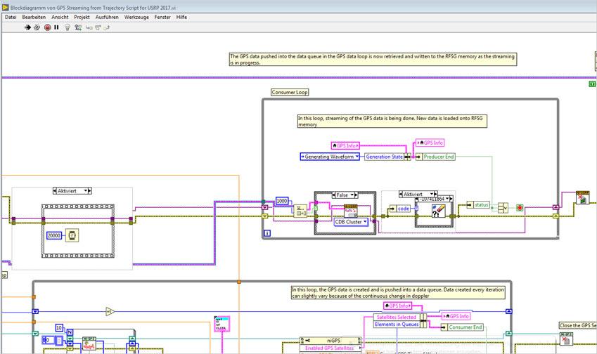 Atemberaubend Einfaches Blockdiagramm Fotos - Elektrische ...