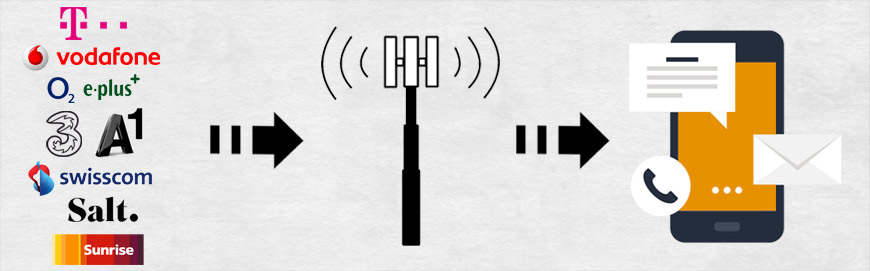 Lte Tarife Lte Mobil Für Zu Hause Lte Mobile Mobilfunk Vertrag