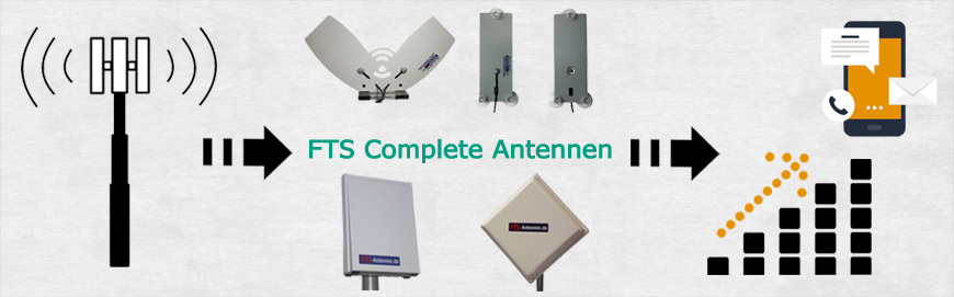 FTS Complete Breitband Antennen